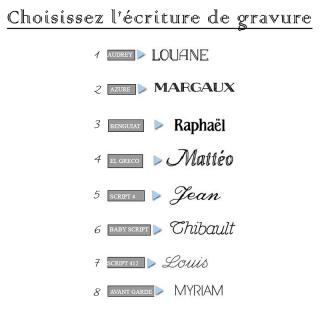 Choix du modèle d'écriture pour la gravure